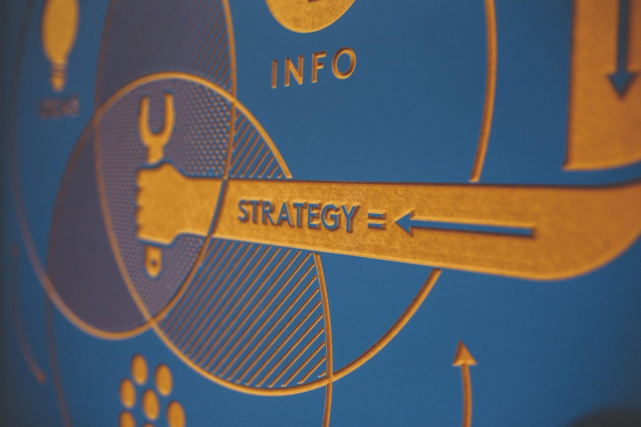 Inbound marketing y digital signage